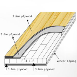 solid timber core plate veneer door